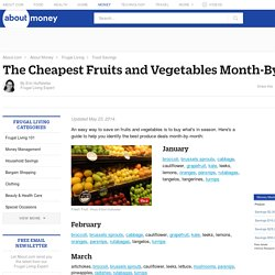 The Cheapest Fruits and Vegetables Month-By-Month
