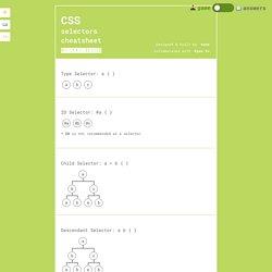 CSS Selectors Cheatsheet - FrontEnd30