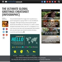 The ultimate global greetings cheatsheet [infographic]