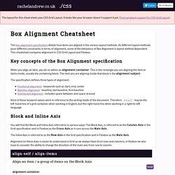 Box Alignment Cheatsheet - rachelandrew.co.uk