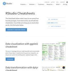 RStudio - Cheatsheets