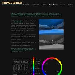 Checking Values: Ctrl+Y — Thomas Scholes