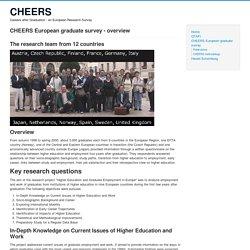 CHEERS European graduate survey