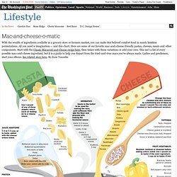 Mac-and-cheese-o-matic - The Washington Post - StumbleUpon