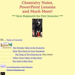 Chem Lectures Menu