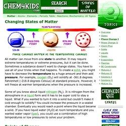 Matter: Changing States