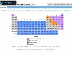 ChemEd DL Application: Periodic Table Live!