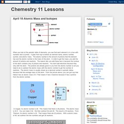 Chemestry 11 Lessons: April 18 Atomic Mass and Isotopes