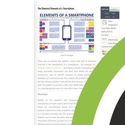The Chemical Elements of a Smartphone