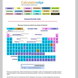 Chemical Periodic Table - Solid, Liquid, Gas, Synthesis, Atomic Weight, Specific Gravity, Isotopes, Orbital, Shell, Melt/Boil