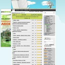 Chemie — testy.nanic.cz, online testy