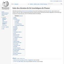 Liste des chemins de fer touristiques de France
