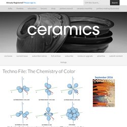 Techno File: The Chemistry of Color - Ceramics Monthly