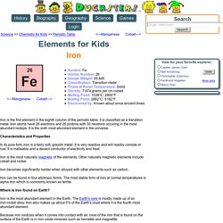 Chemistry for Kids: Elements - Iron