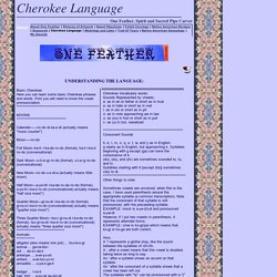 Cherokee Language Games - Free Games