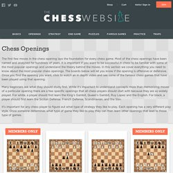 Chess Openings | The Chess Website
