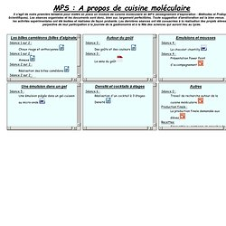 Mps lyc e pearltrees - Cuisine moleculaire pdf ...