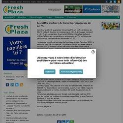 Doc 9 :Le chiffre d'affaire de Carrefour progresse de 2,7 %