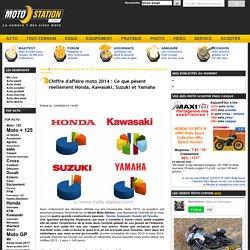 Chiffre d'affaire moto 2014 : Ce que pèsent réellement Honda, Kawasaki, Suzuki et Yamaha