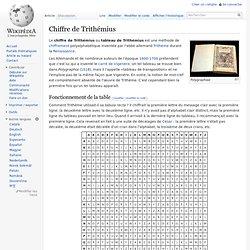 Chiffre de Trithémius