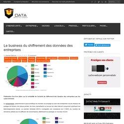 Le business du chiffrement des données des entreprises - Data Security BreachData Security Breach