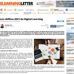 Les chiffres 2021 du Digital Learning