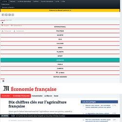 Dix chiffres clés sur l'agriculture française