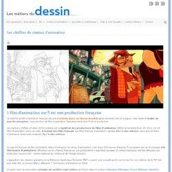 » Métier cinéma d'animation 2D 3D : animateur 2D 3D, story-boarder, monteur truquiste