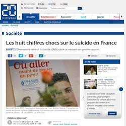Les huit chiffres chocs sur le suicide en France