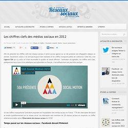 Les chiffres clefs des médias sociaux en 2012