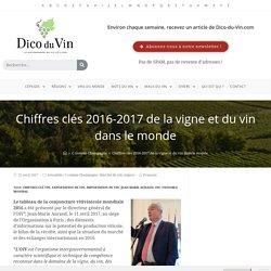 Chiffres clés 2016-2017 de la vigne et du vin dans le monde