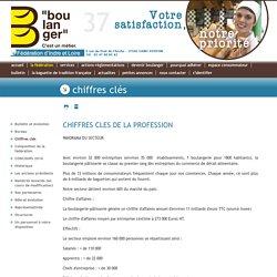 CHIFFRES CLES DE LA PROFESSION