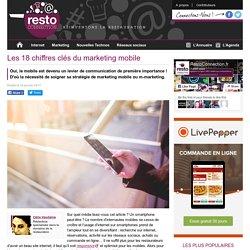 Les 18 chiffres clés du marketing mobile