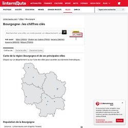 Les chiffres clés de la région Bourgogne