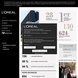 Chiffres clés : marques, collaborateurs, chiffres d'affaires