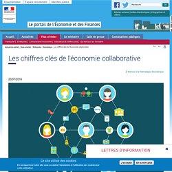 Les chiffres clés de l'économie collaborative
