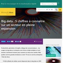 Big data : 5 chiffres à connaître sur un secteur en pleine expansion