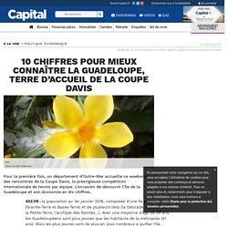 10 chiffres pour mieux connaître la Guadeloupe, terre d'accueil de la Coupe Davis