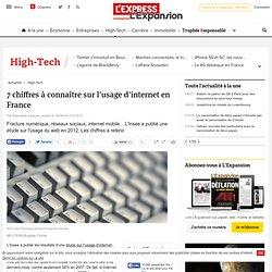 7 chiffres à connaître sur l'usage d'internet en France