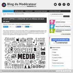 Les médias sociaux en 2016 - le Blog du Modérateur