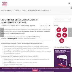 26 chiffres clés sur le content marketing BtoB 2015