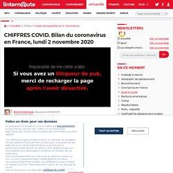CHIFFRES COVID. Bilan du coronavirus en France, lundi 2novembre 2020
