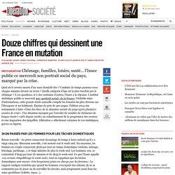 Douze chiffres qui dessinent une France en mutation