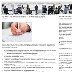 10 chiffres clés à retenir en matière de Gestion des Documents