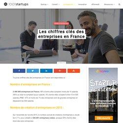 Les chiffres clés des entreprises en France