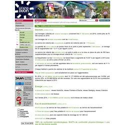 Chiffres clés environnement Dijon - Environnement [Déchets-Eau-Energie] - le Grand Dijon