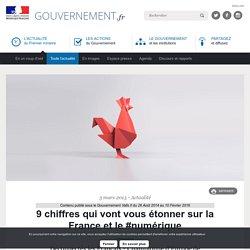 9 chiffres qui vont vous étonner sur la France et le #numérique