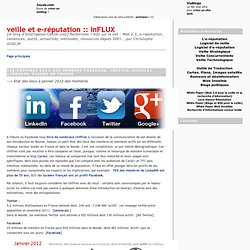 Les chiffres 2012 des membres FB, Twitter, Google+, LinkedIN, Viadeo en France