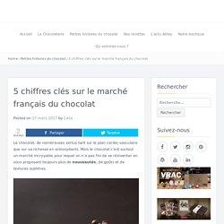 5 chiffres clés sur le marché français du chocolat - Le blog de la Chocolaterie ABTEY