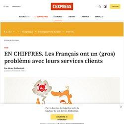 EN CHIFFRES. Les Français ont un (gros) problème avec leurs services clients